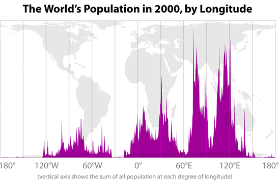 world-pop-longitude